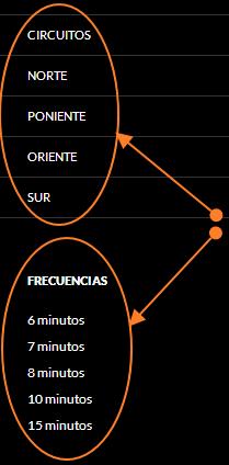 zona-frecuencia